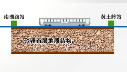 地铁一号线南湖路至黄土岭站区间双线贯通